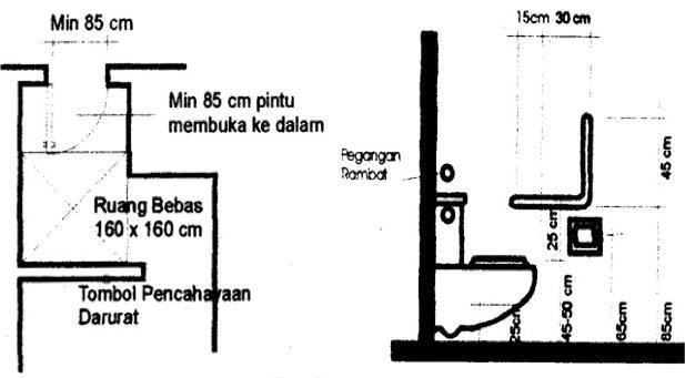 Image Result For Desain Kamar