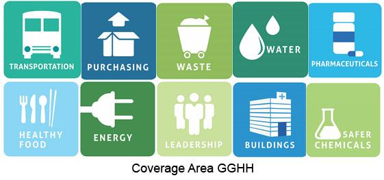 Coverage-Area-GGHH